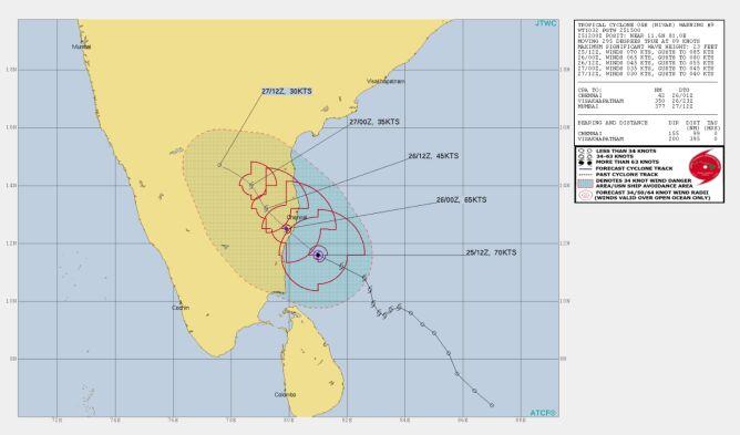 Prognozowana trasa cyklonu Nivar (Joint Typhoon Warning Center)